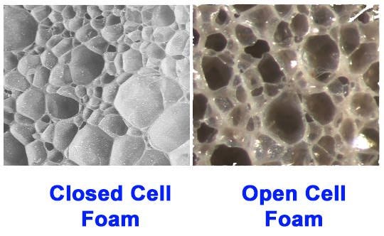 Types of Foam For Fly Tying